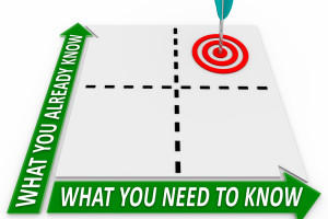 5 Steps To Use What You Already Know In Content Marketing To Drive Links, Leads And Sales