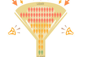How To Move Your Leads From First Contacts to Raving Fans Through Customer Development