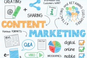 3 Reasons Why Your Small Business Needs A Content Marketing Strategy
